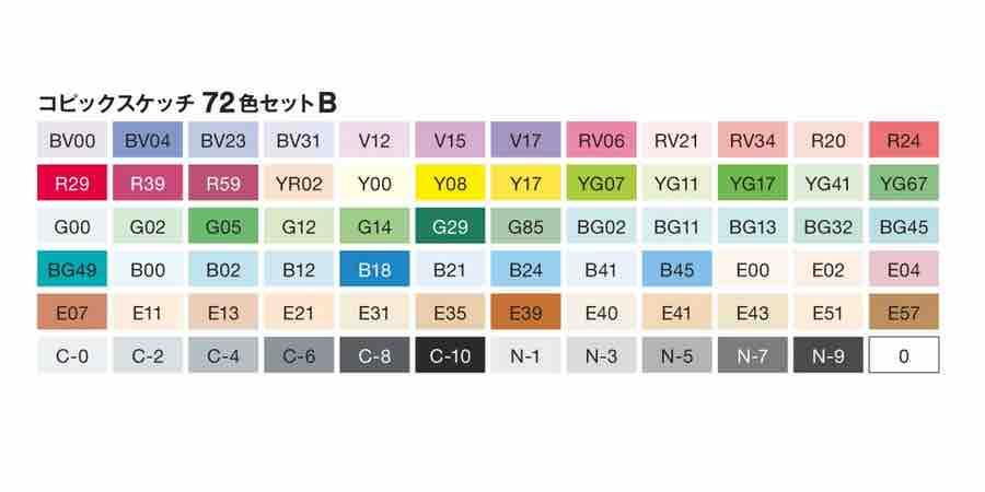Código de colores de los Copic Markers